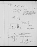 Edgerton Lab Notebook 08, Page 67