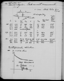 Edgerton Lab Notebook 16, Page 88