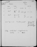 Edgerton Lab Notebook 18, Page 105