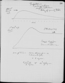 Edgerton Lab Notebook 21, Page 59