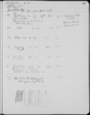 Edgerton Lab Notebook 25, Page 69