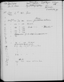 Edgerton Lab Notebook 25, Page 128