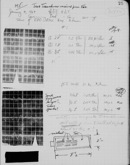 Edgerton Lab Notebook 28, Page 25