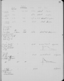 Edgerton Lab Notebook 30, Page 21