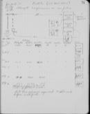 Edgerton Lab Notebook 30, Page 75