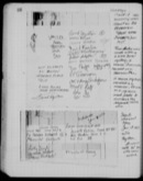 Edgerton Lab Notebook 34, Page 88