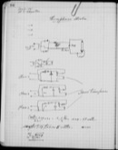 Edgerton Lab Notebook AA, Page 94
