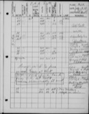Edgerton Lab Notebook FF, Page 15