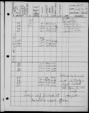Edgerton Lab Notebook FF, Page 17