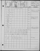 Edgerton Lab Notebook FF, Page 19