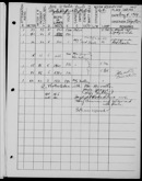 Edgerton Lab Notebook FF, Page 25