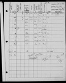 Edgerton Lab Notebook FF, Page 27