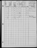 Edgerton Lab Notebook FF, Page 41