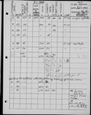 Edgerton Lab Notebook FF, Page 45