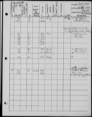 Edgerton Lab Notebook FF, Page 49