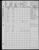 Edgerton Lab Notebook FF, Page 77