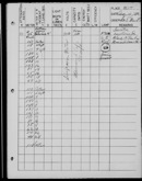 Edgerton Lab Notebook FF, Page 79