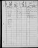 Edgerton Lab Notebook FF, Page 85