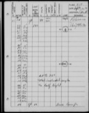 Edgerton Lab Notebook FF, Page 93