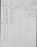 Edgerton Lab Notebook FF, Page 129