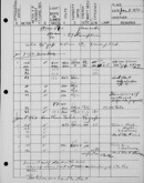 Edgerton Lab Notebook FF, Page 179