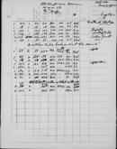 Edgerton Lab Notebook FF, Page 227