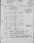 Edgerton Lab Notebook FF, Page 291