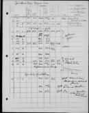 Edgerton Lab Notebook FF, Page 301