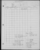 Edgerton Lab Notebook FF, Page 317