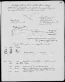 Edgerton Lab Notebook 22, Page 31