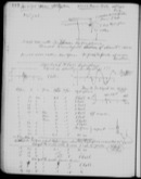 Edgerton Lab Notebook 28, Page 112